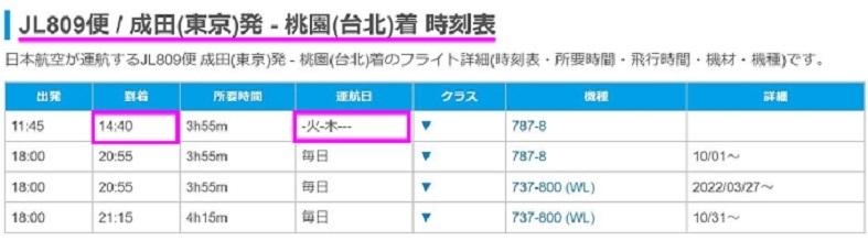 20210605天安門事件6月4日2時40分大虐殺開始→日本から台湾へのワクチン到着予定6月4日午後2時40分