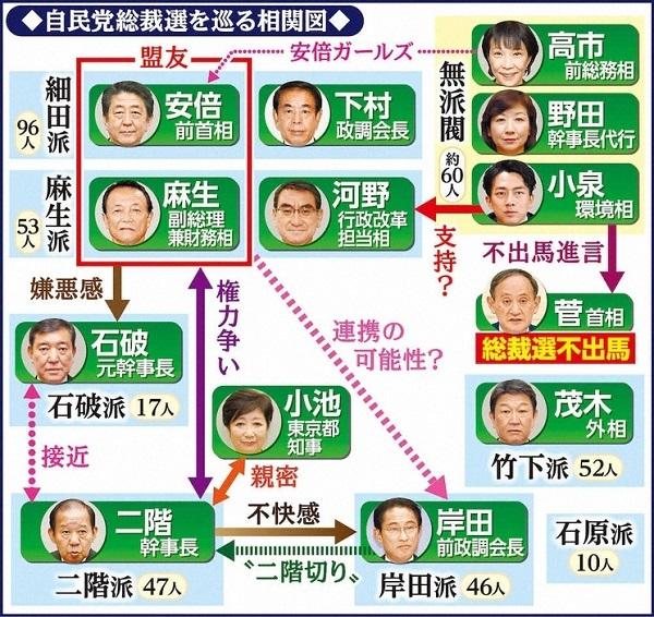 菅首相 急転退陣の真相 進次郎氏が説得「あらゆる選択肢をご意見した」 麻生氏とは電話で大げんか?