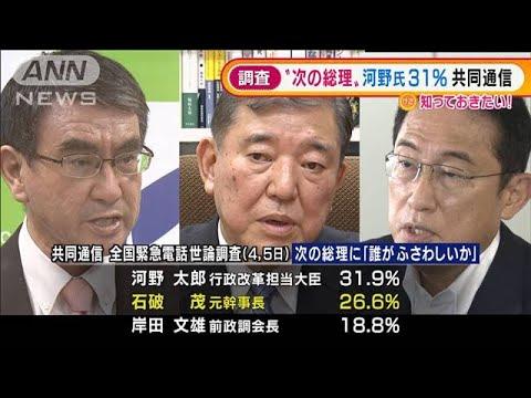 """""""次の総理にふさわしい""""河野氏31% 共同通信調査(2021年9月6日)"""