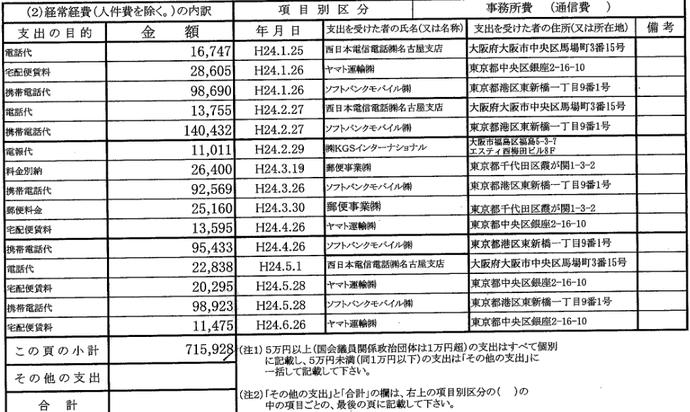 その後も、山尾志桜里のソフトバンク携帯電話代金が月に約10万円!