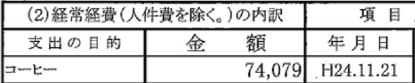 その後も、山尾志桜里のコーヒー代金が1か月で約18万円!