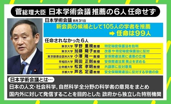「重要政策に賛成しない場合にプレッシャーを与える可能性も」 日本学術会議 菅総理が推薦の6人任命せず