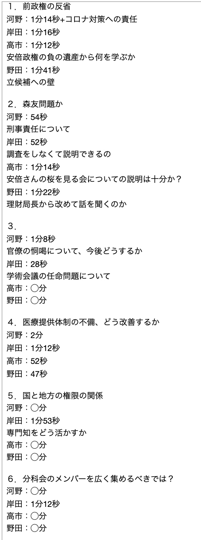 20210920日本記者クラブが高市外し!討論会で「そこ4人に聞いちゃったか」「いいですか」「じゃあ高市さん」