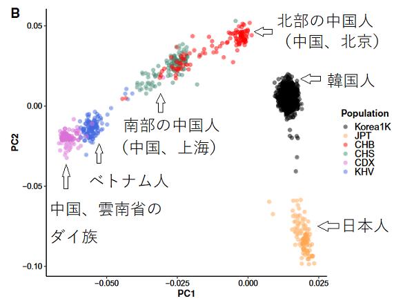 20211009韓国、真鍋氏ノーベル賞に発狂!科学分野ゼロ・他の国際学術賞も無縁・原因は劣悪な遺伝子、DNA