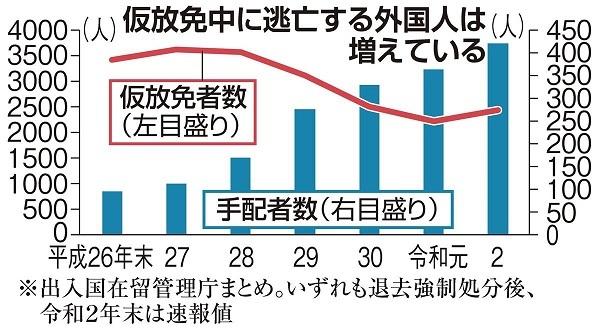 20210514元朝日新聞記者「入管で手錠をかけられる自分を想像してみてほしい」・在日3世「入管法改悪反対」