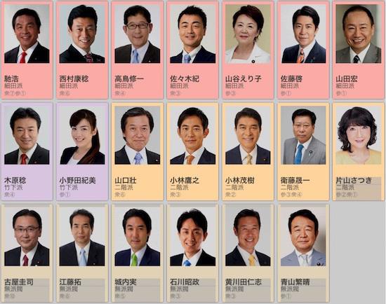 総裁選の選管に提出した、20名の高市早苗推薦人の名簿です。
