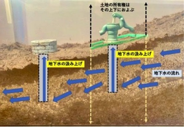 「日本の水が外国から狙われている」のは本当か