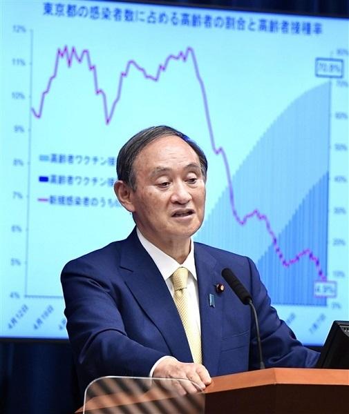 「東京都の感染者に占める高齢者の割合と高齢者接種率」のグラフを示しながら、会見する菅義偉首相