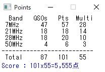YN21-score(ctest)