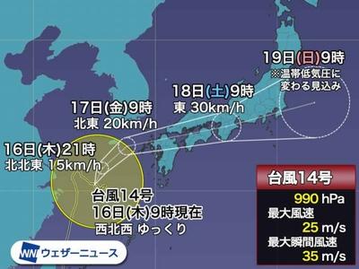 台風14号進路予想図