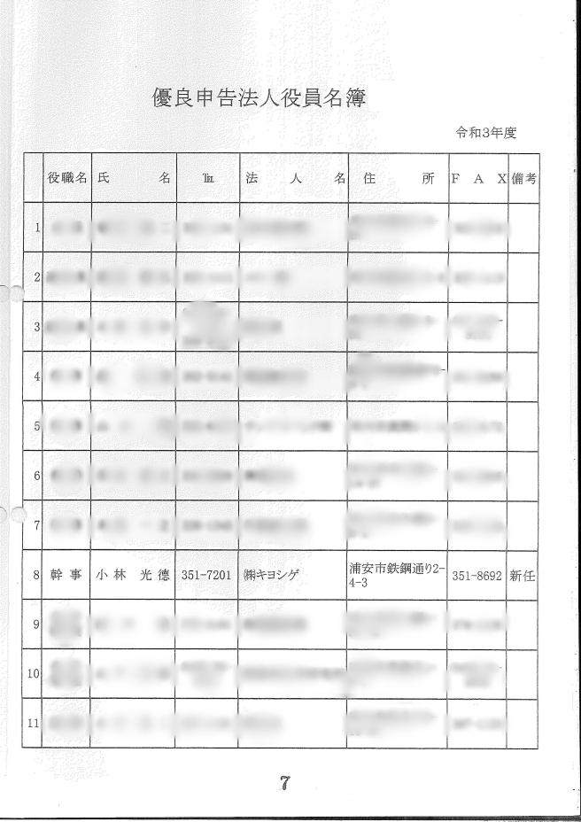 役員名簿01