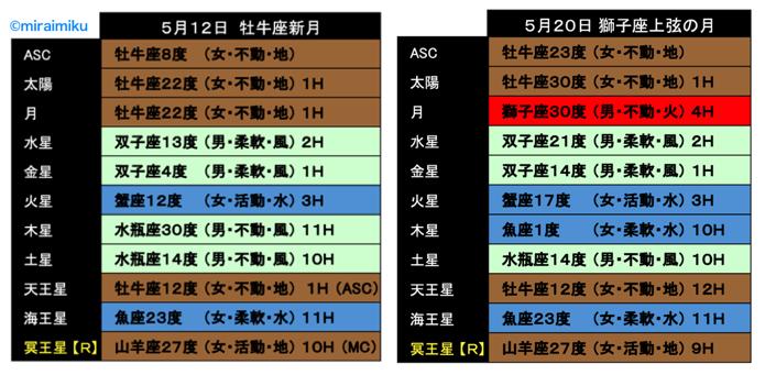 20210520moon1_miraimiku.png