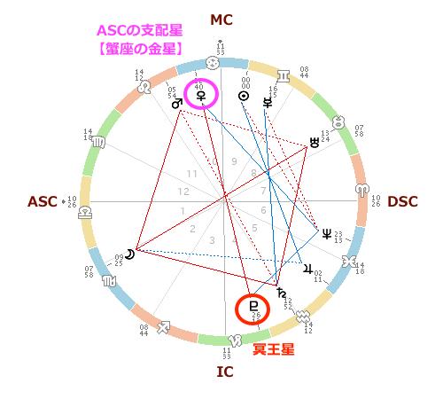 20210621horo1_miraimiku.png