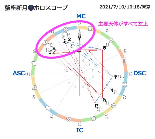 20210710horo-miraimiku1.png