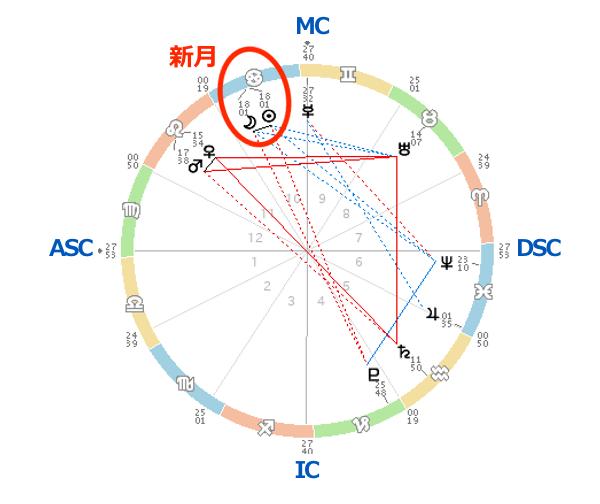 20210710horo-miraimiku3.png