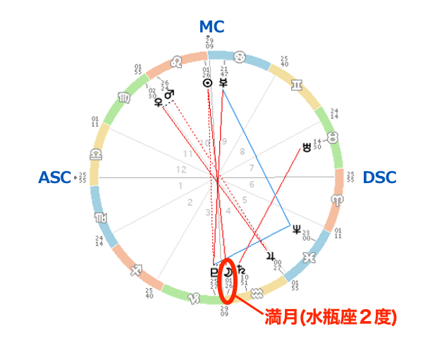 20210724horo2_miraimiku.png