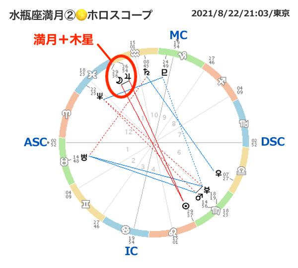 20210822horo_miraimiku.png