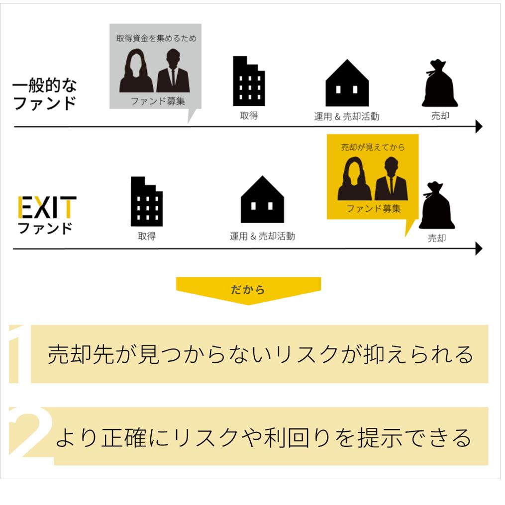 07warashibe伊豆リゾート