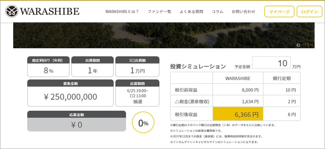 15warashibe伊豆リゾート