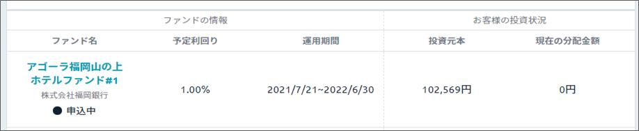 Funds福岡銀行ファンド4
