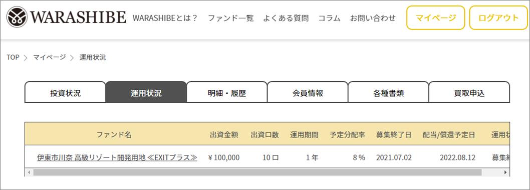 warashibe当選おめでとう03