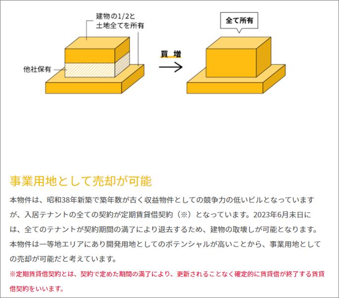 09warashibe追加200人新規会員登録アマゾンギフト券2000円
