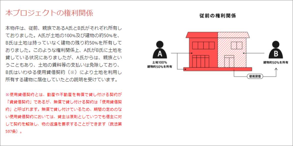 COZUCHI玄人向け案件11