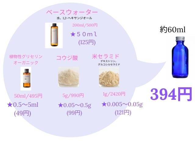 アーモンド油、ジイソステアリン酸ポリグリセリル-6、トコフェロールのコピーのコピー (2)