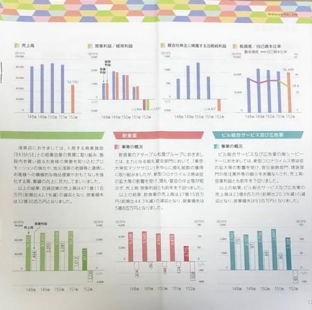 松屋_2021②
