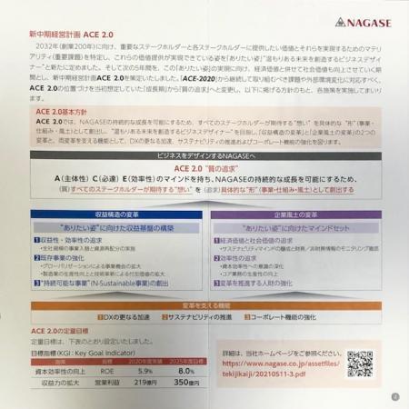 長瀬産業_2021⑤