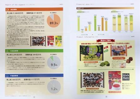 名糖産業_2021②