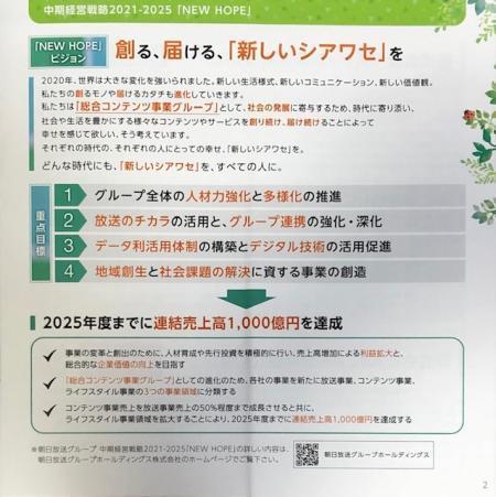 朝日放送GHD_2021③