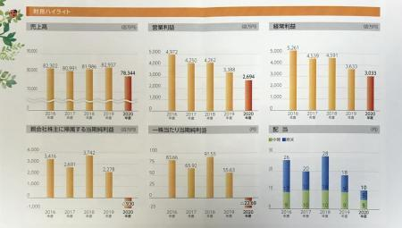 朝日放送GHD_2021②