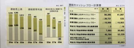 日本テレビHD_2021②