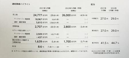 TAKARA COMPANY_2021④