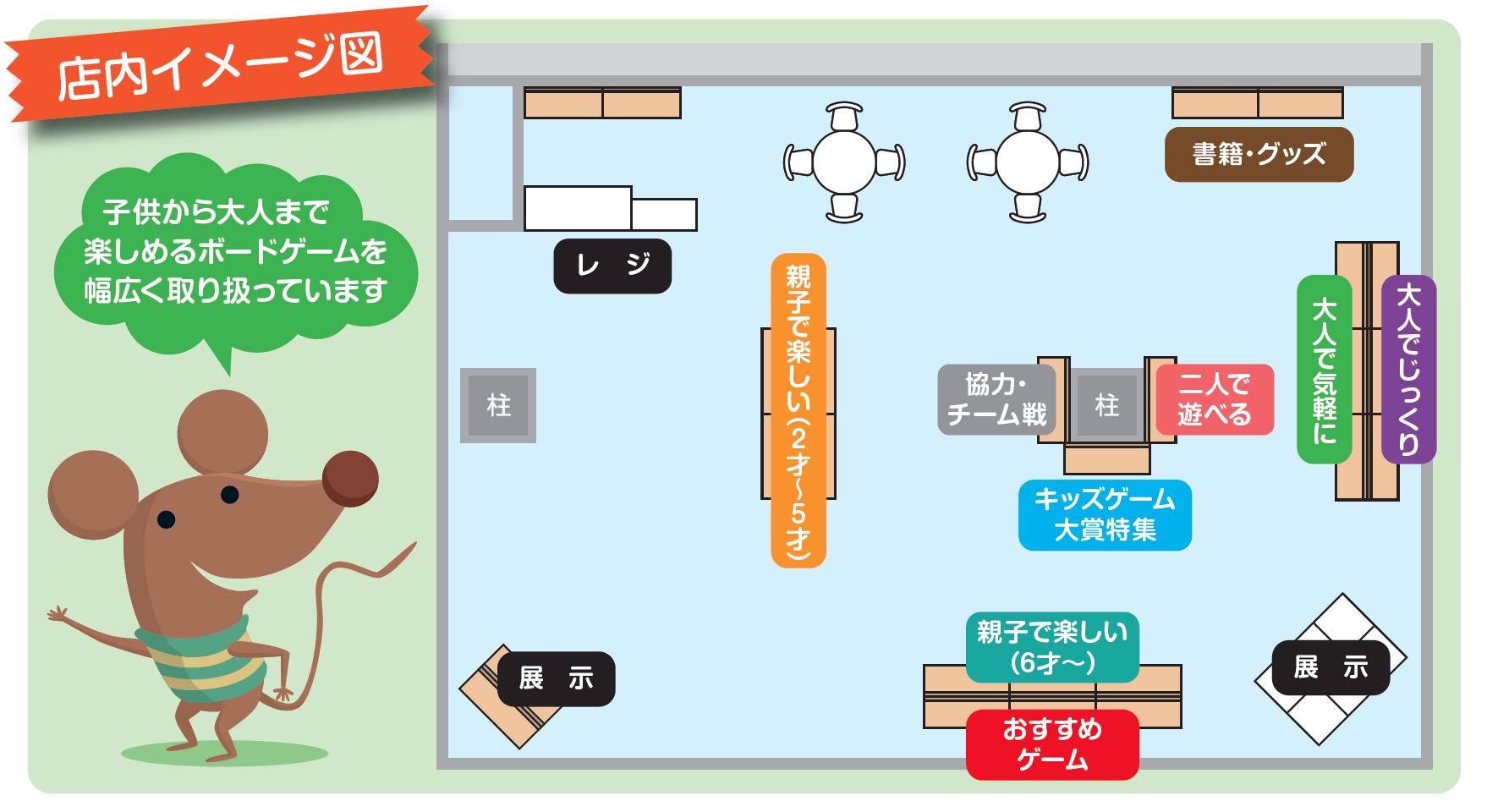 店内イメージ図