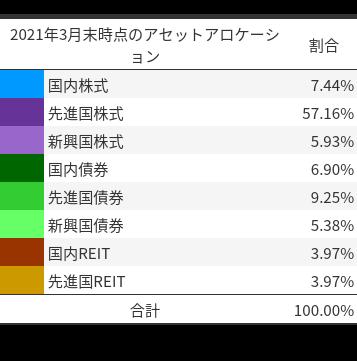 data (3)