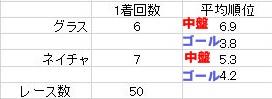 WS5373a.jpg