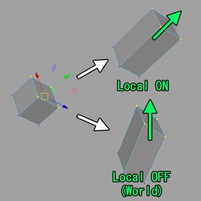 AriComponentsController007.jpg